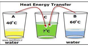 تفاوت گرما با انرژی گرمایی چیست؟
