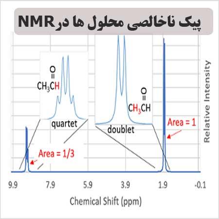 دانلود جدول پیک های ناخالصی محلول ها در طیف سنجی NMR