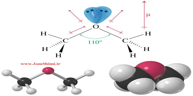 دانلود تست های کارشناسی ارشد شیمی آلی اترها و اپوکسیدها + جواب تشریحی