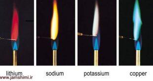 آزمون و تست شعله عناصر به همراه رنگ آنها
