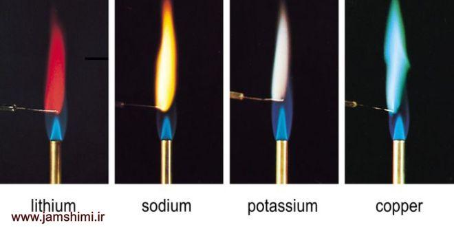 Photo of آزمون و تست شعله عناصر به همراه رنگ آنها