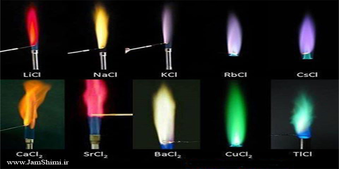 آزمون شعله و رنگ شعله عناصر
