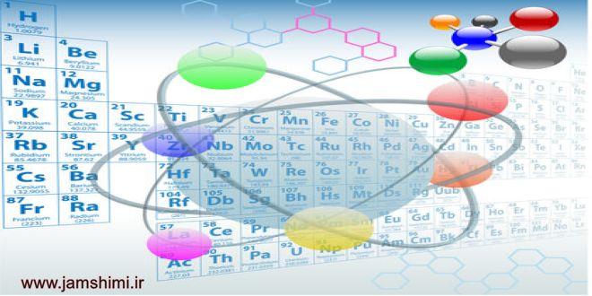 Photo of فرمول سریع و تستی محاسبه غلظت مولال و ppm در تست شیمی