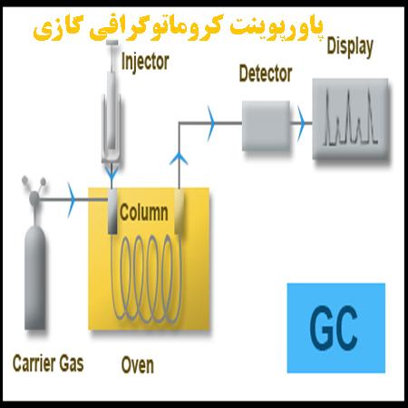 دانلود پاورپوینت کروماتوگرافی گازی GC به زبان فارسی