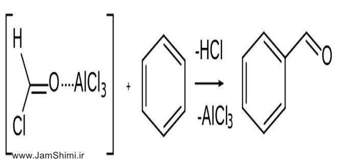 Photo of مکانیسم واکنش های گاترمن – کُخ
