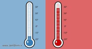 مقایسه ظرفیت گرمایی آب در سه حالت مایع، یخ و بخار آب