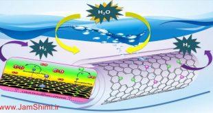 تولید هیدروژن از آب با استفاده از نوعی نانو زیست کاتالیست