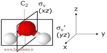 دانلود جزوه شیمی معدنی 2 مبحث تقارن و گروه نقطه ای