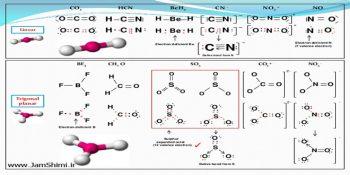 دانلود جزوه آموزش رسم ساختار لوویس و تشخیص شکل هندسی و قطبی یا ناقطبی مولکول ها