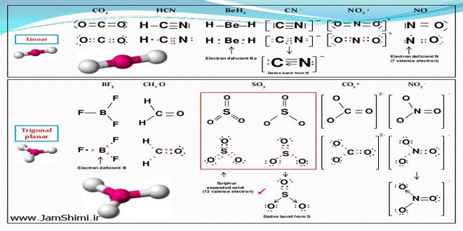 Photo of دانلود جزوه آموزش رسم ساختار لوویس و تشخیص شکل هندسی و قطبی یا ناقطبی مولکول ها