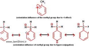 دانلود مقاله شیمی آلی رقابت بین اثر متا در واکنش های فتوشیمیایی ترکیبات بنزوفنون
