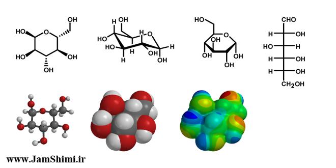 دانلود جزوه نوآرایی های مولکولی در سنتزهای شیمی آلی دکتر زلفی گل