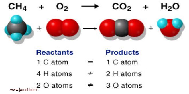 دانلود جزوه موازنه واکنش های شیمیایی به همراه مثال و پاسخ تشریحی