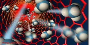 دانلود مقاله بررسی فعالیت های مهندسی شیمی در حوزه فناری نانو