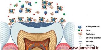 کاربرد فناوری نانودر دندانپزشکی