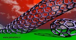 دانلود جزوه نانو شیمی خلاصه کتاب نانوشیمی جی. بی. سرگیف