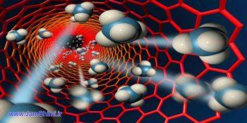 مقاله سنتز نانوپوسته های SiO2/Ag به روش پخش ذرات نانومتری در محلول كلوئيدی