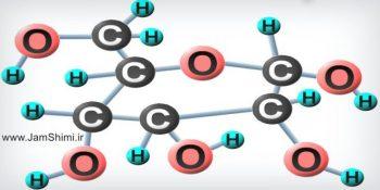 نکات کنکوری کاربردهای انواع ترکیبات آلی در شیمی