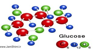 دانلود جزوه ساختارهای آلی کنکور و گروه های عاملی در شیمی