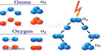 مقایسه واکنش پذیری اوزون نسبت به اکسیژن