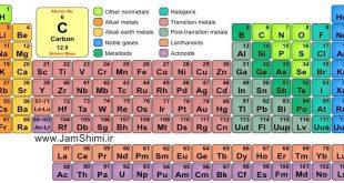 شعر طنز و جالب شیمی درباره جدول تناوبی عناصر