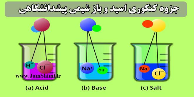 دانلود جزوه فصل 3 اسید و باز شیمی پیشدانشگاهی + حل تست های کنکور و پاسخ تشریحی