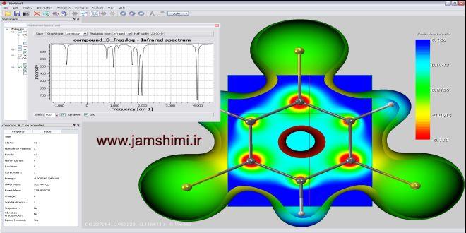 دانلود Molekel 5.4.0 نرم افزار شیمی شبیه سازی مولکولی دو بعدی و سه بعدی