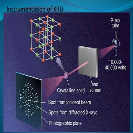 دانلود پاورپوینت پراش اشعه ایکس X-Ray Diffraction